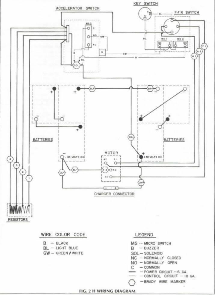 Wondrous Ez Go Mpt 1000 Wiring Diagram Ez Get Free Image About Wiring Diagram Wiring Cloud Eachirenstrafr09Org