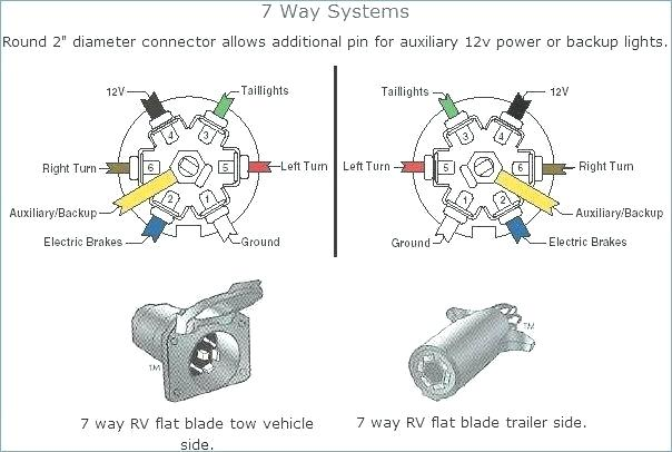Gmc Trailer Wiring Diagram from static-cdn.imageservice.cloud