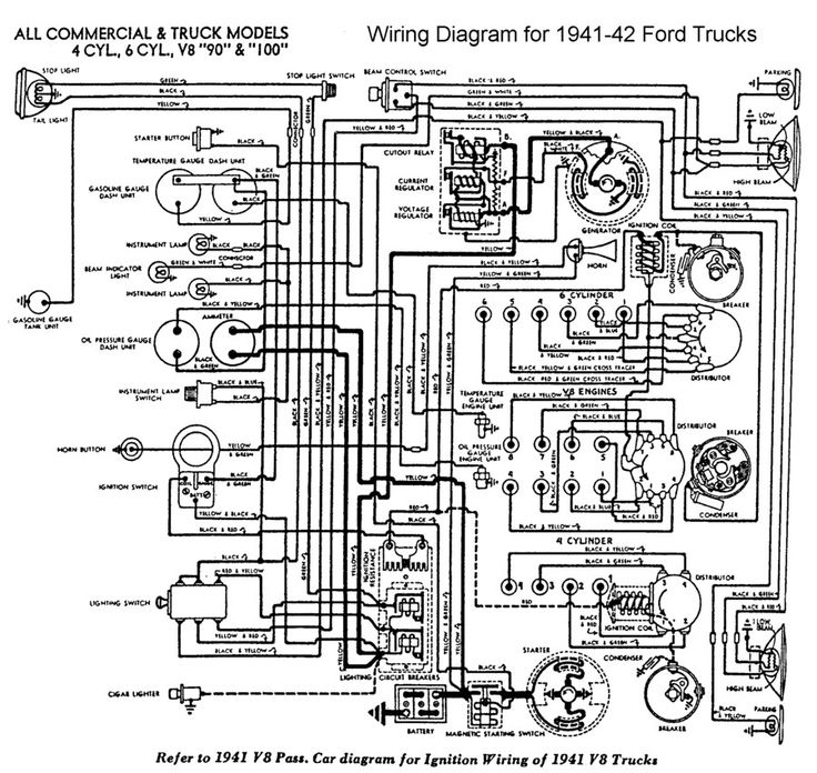 53 Ford Pickup Turn Signal Wiring Diagram from static-cdn.imageservice.cloud
