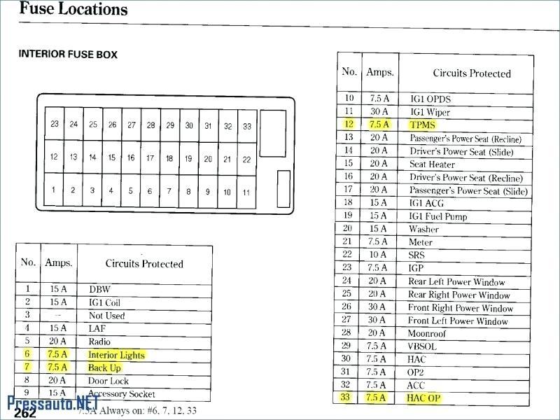 LR_2772] Vw Jetta Fuse Box SymbolsBenkeme Phae Mohammedshrine Librar Wiring 101
