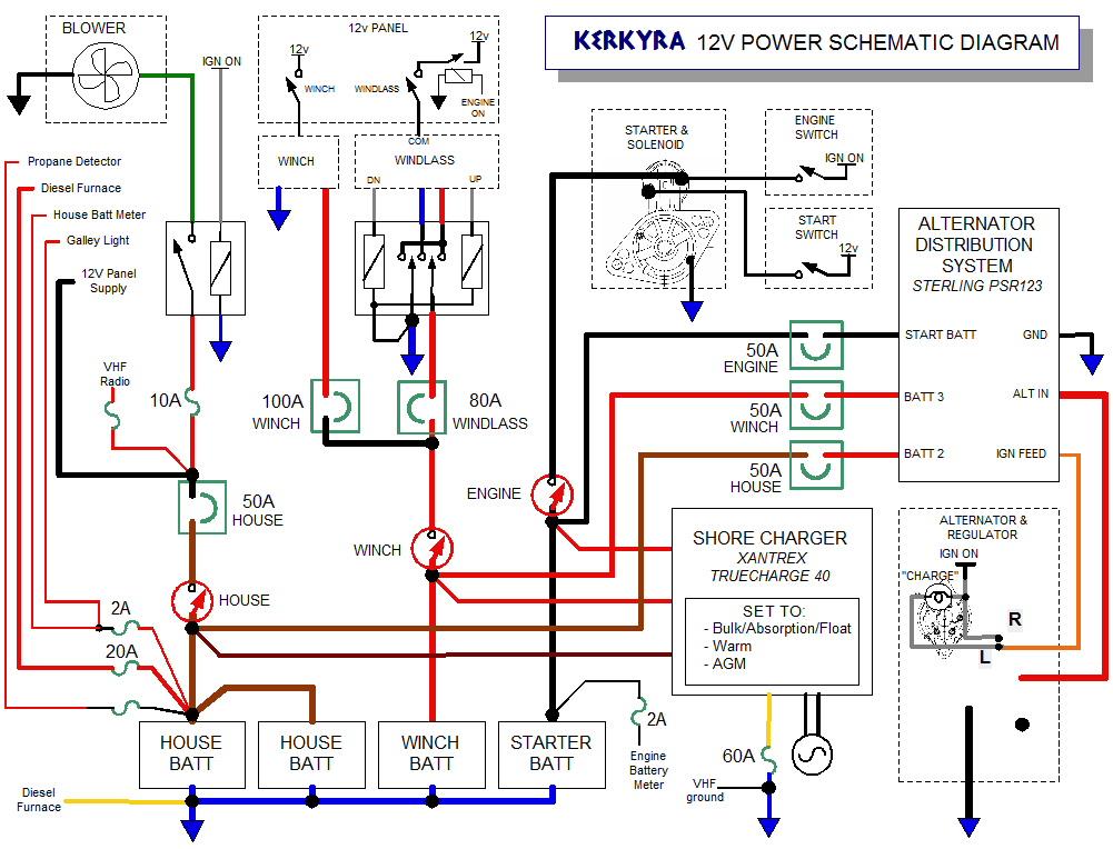 hx_3472] massey 65 wiring diagram yesterday39s tractors download diagram  www mohammedshrine librar wiring 101