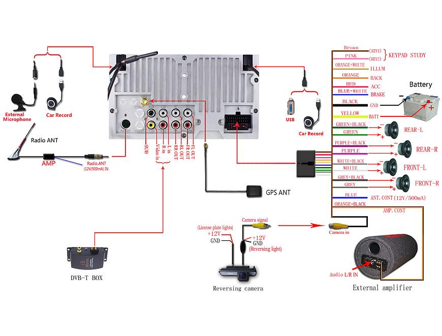Fine 2 Din Dvd Nav Wiring Diagram Wiring Diagram Read Wiring Cloud Xortanetembamohammedshrineorg