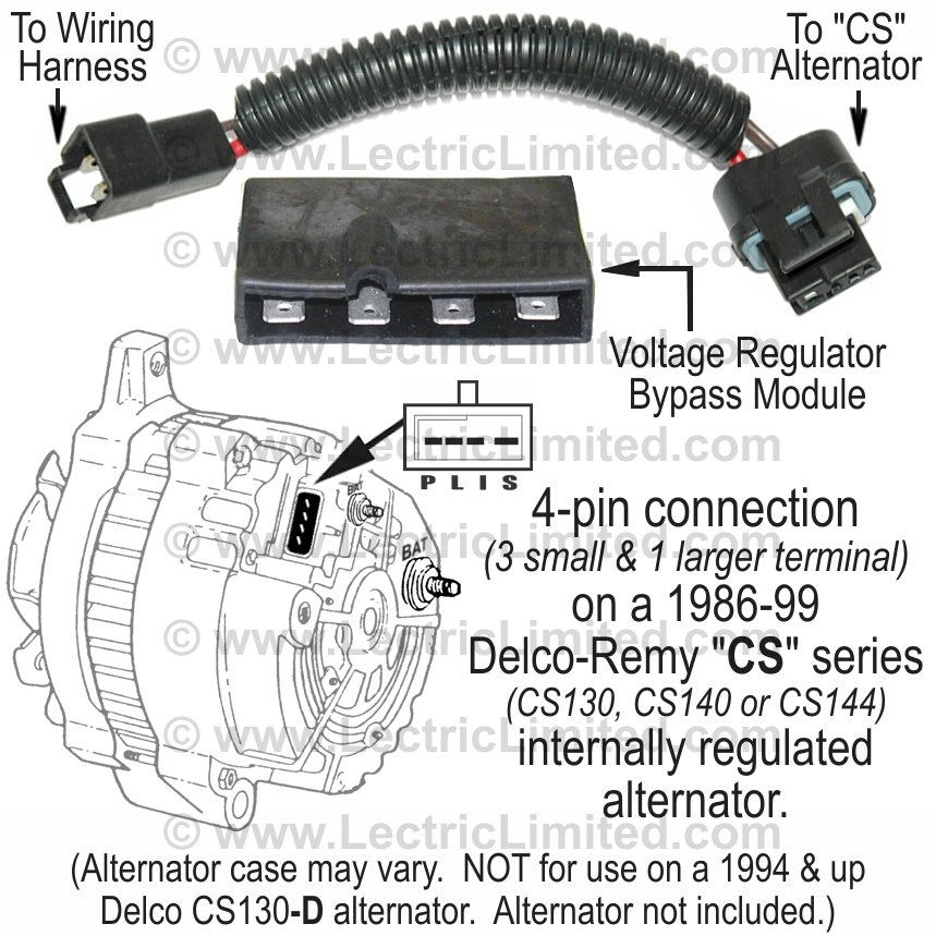 Surprising Wiring Conversions And Modifications For Classic Muscle Cars Wiring Cloud Waroletkolfr09Org