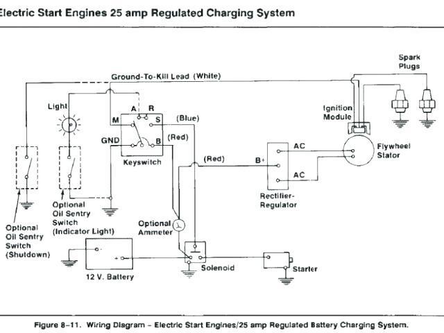 Astounding 1046 Cub Cadet Charging System Wiring Diagram Wiring Schematic Wiring Cloud Hemtshollocom