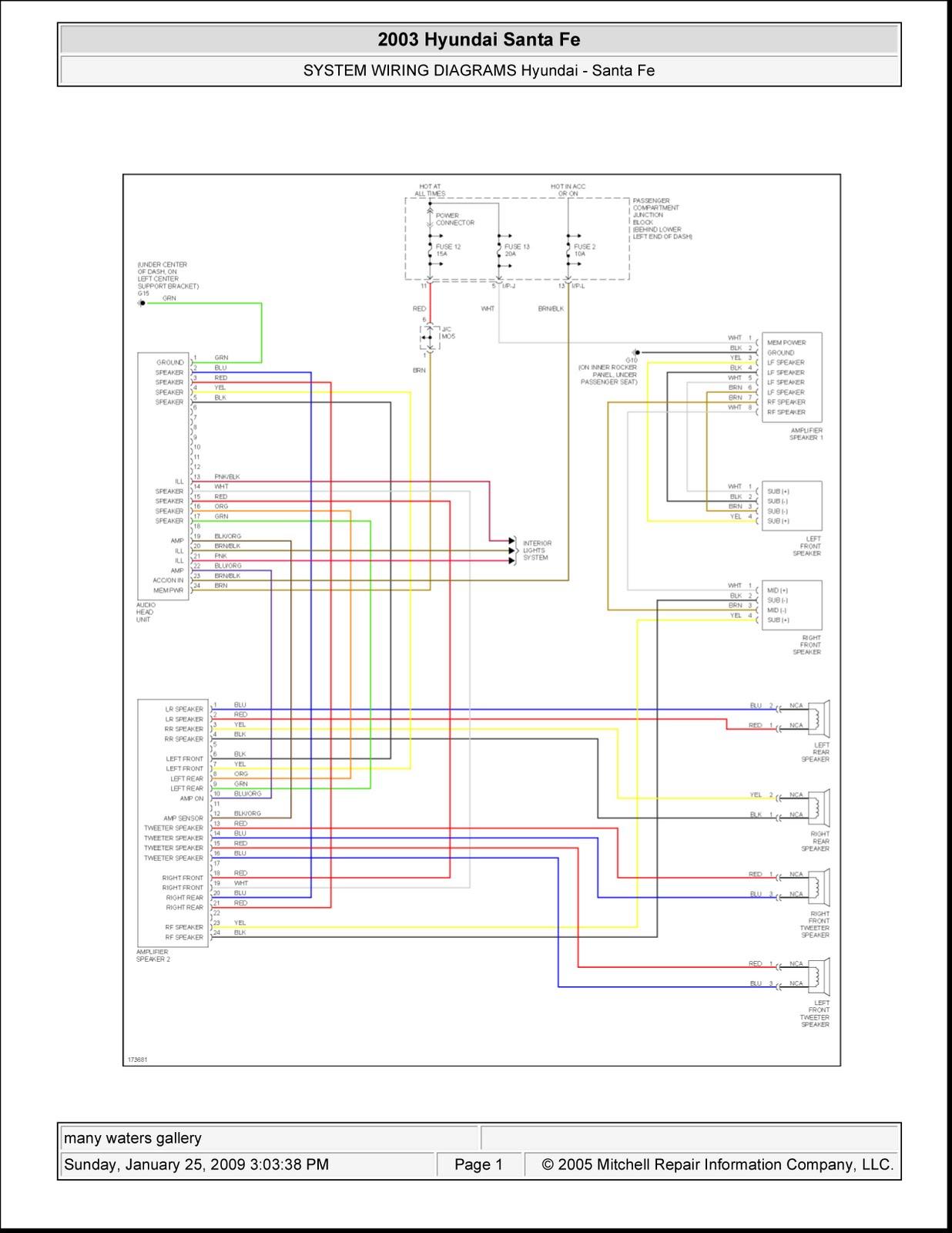 lb_9189] 2003 hyundai tiburon fuse diagram free download wiring diagram  wiring diagram  heli taliz inama vell alia coun subd nuvit atota emba mohammedshrine librar  wiring 101