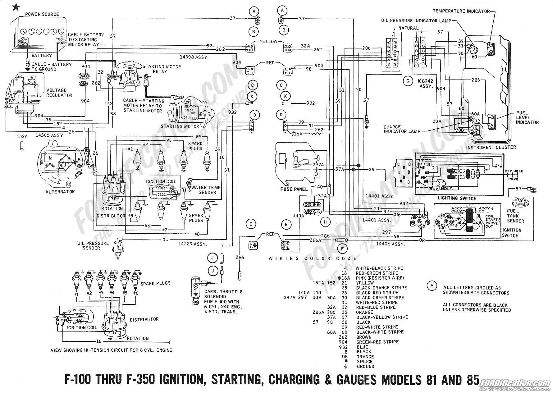 1979 ford bronco engine diagram 78 ford f150 wiring diagram e1 wiring diagram  78 ford f150 wiring diagram e1 wiring