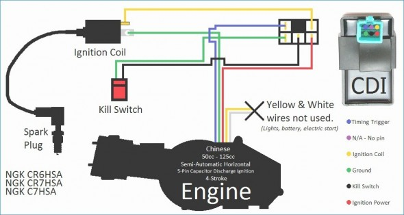Honda Atv Ignition Wiring Diagram