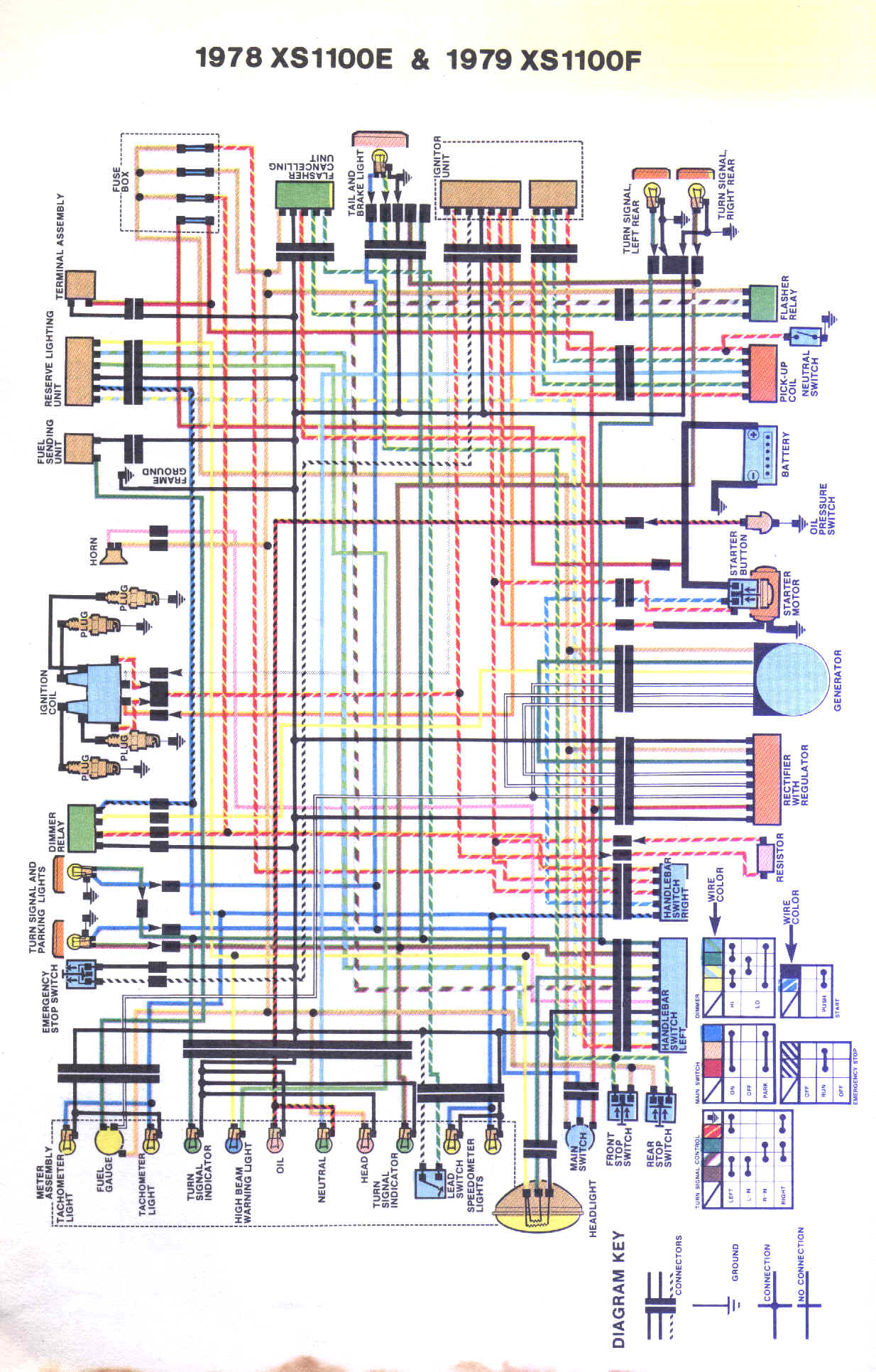 Diagram Yamaha Maxim 750 Wiring Diagram Full Version Hd Quality Wiring Diagram Blogxgoo Mefpie Fr
