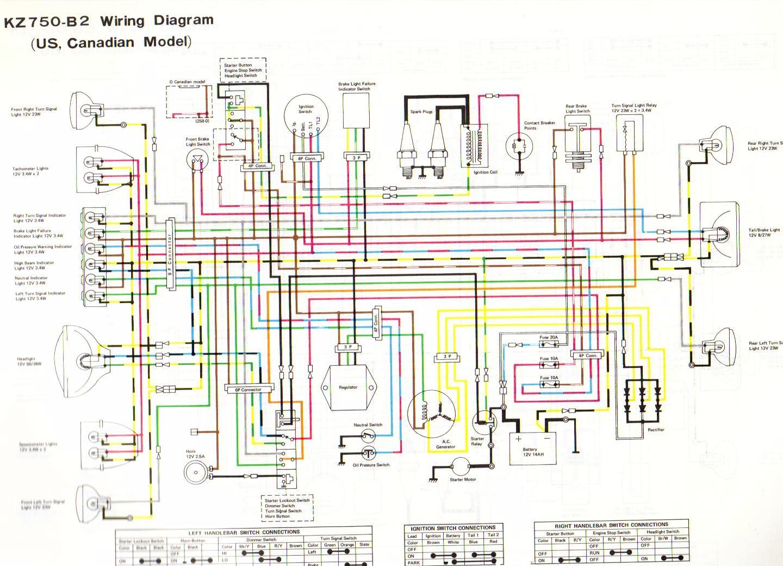 GA_0393] Kawasaki Kz250 Wiring Diagram Kawasaki Get Free Image About Wiring  Free DiagramUsnes Cajos Mohammedshrine Librar Wiring 101