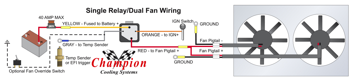 Wondrous How To Properly Wire Electric Cooling Fans Wiring Cloud Hisonepsysticxongrecoveryedborg