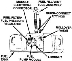 do_7356] fuel filter diagram free diagram  ratag wned mecad dome subc oper lite pap mohammedshrine librar wiring 101
