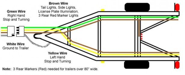 FX_3112] Pin Trailer Connector Wiring Diagram Free Download Wiring Diagram  Wiring DiagramIness Hendil Mohammedshrine Librar Wiring 101