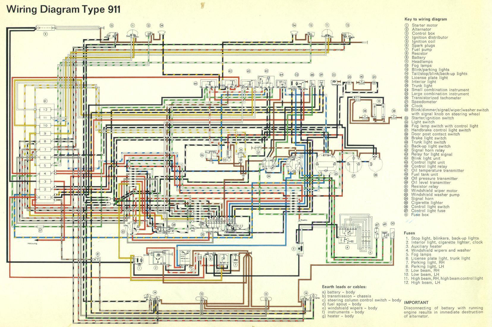 1967 Porsche 912 Wiring Diagram - wiring diagram installation-cover -  installation-cover.pennyapp.itPennyApp