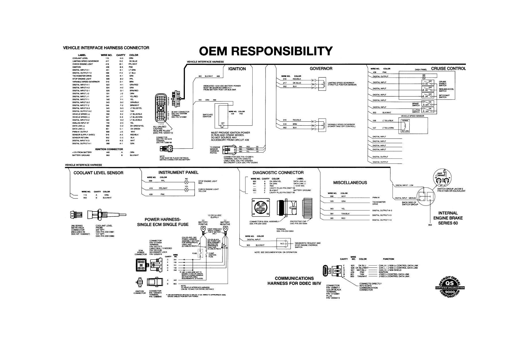 [DIAGRAM_4PO]  TC_5585] Wiring Diagram In Addition Detroit Diesel Series 60 Ecm Wiring  Diagram   Sel Detroit 60 Ecm Wiring Diagram      Ogeno Dome Mohammedshrine Librar Wiring 101