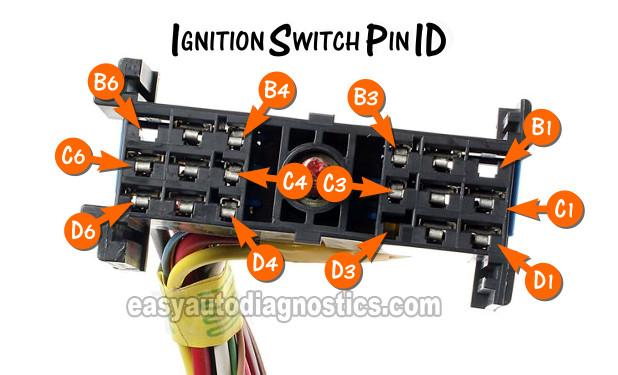 95 K1500 Ignition Switch Wiring Diagram - Wiring Diagram