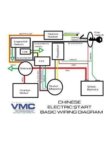 YG_8452] Motorcycle Wiring Diagram In Addition Chinese 125Cc Atv Plete Wiring  Wiring DiagramPonol Hapolo Mohammedshrine Librar Wiring 101