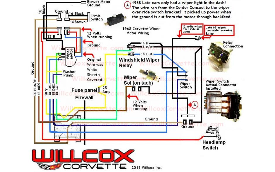 1969 Corvette Wiper Wiring Diagram Schematic - Wiring Diagram point  manager-describe - manager-describe.lauragiustibijoux.itLaura Giusti Bijoux
