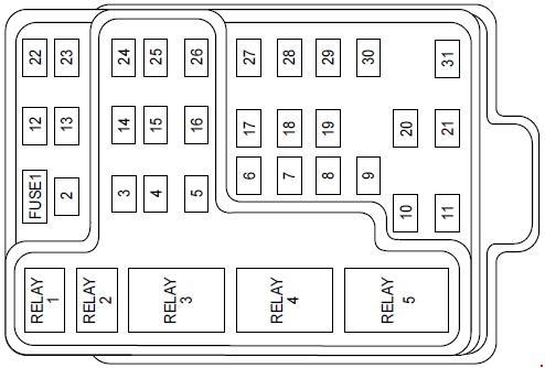 Terrific 1999 2002 Lincoln Navigator Fuse Box Diagram Fuse Diagram Wiring Cloud Counpengheilarigresichrocarnosporgarnagrebsunhorelemohammedshrineorg