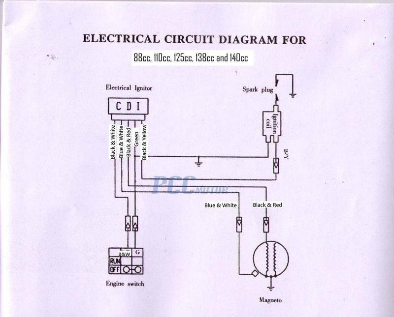 [FPWZ_2684]  Honda Atc 70 Wiring Diagram - lan1.blog.seblock.de | 1985 Atc 70 Wiring Diagram |  | Diagram Source