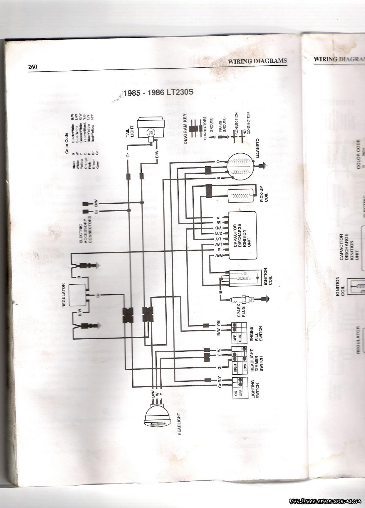 suzuki 4wd atv wiring diagram - wiring diagram data suzuki lt f300f wiring schematic suzuki quadrunner 250 fuel pump diagram tennisabtlg-tus-erfenbach.de