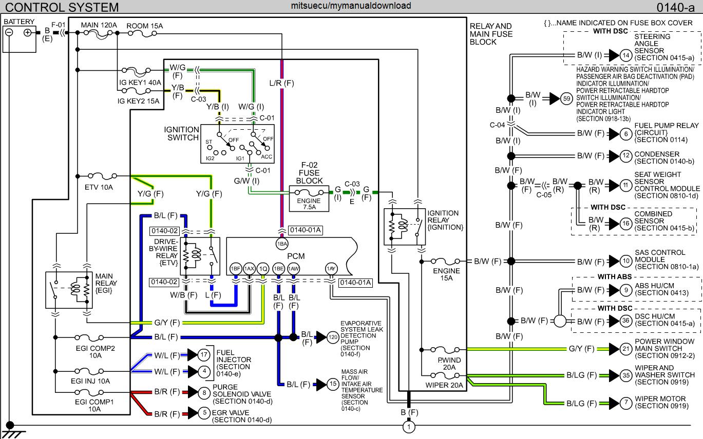 2011 Mazda Mx 5 Miata Wiring Diagram Wiring Diagram Engine Engine Graniantichiumbri It