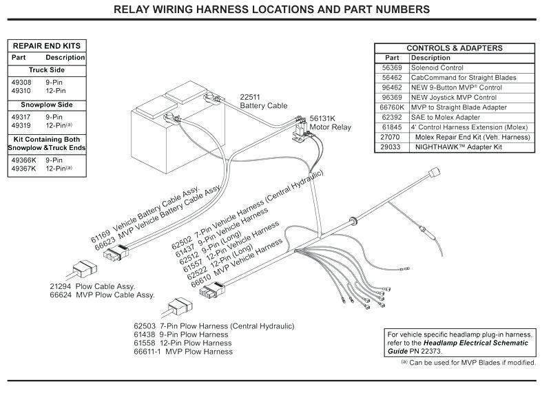 Fine Boss Plow Wiring Harness Fisher Plow Wiring Diagram Wiring Wiring Cloud Genionhyedimohammedshrineorg