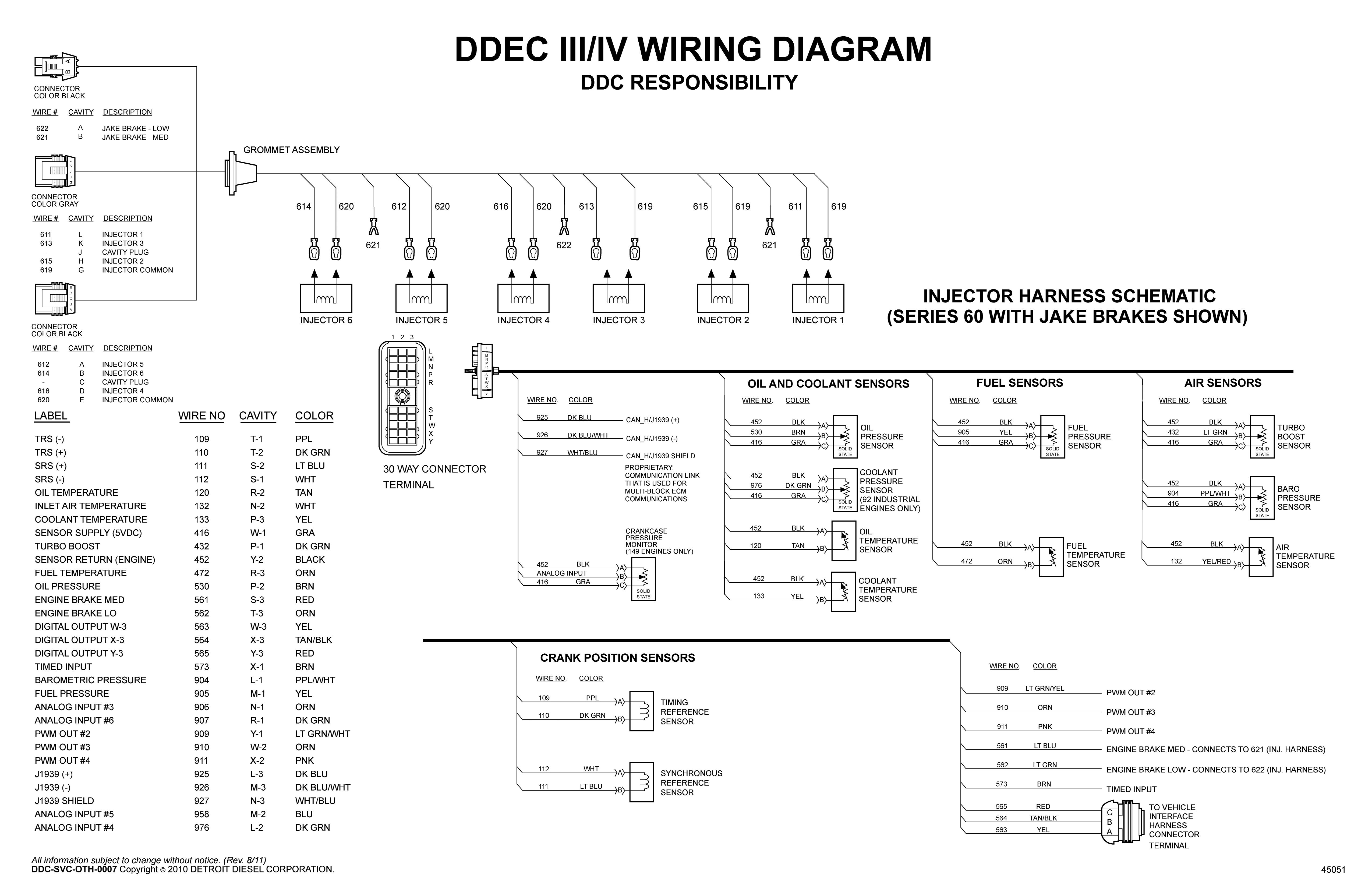 RC_8908] Western Star Truck Wiring Diagram On Sterling Truck Wiring Diagrams  Free DiagramNeph Ospor Wigeg Mill Bepta Xero Viewor Mohammedshrine Librar Wiring 101