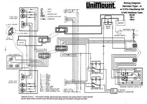 Marvelous Western Unimount Plow Wiring Diagram For Chevy Epub Pdf Wiring Cloud Hemtegremohammedshrineorg
