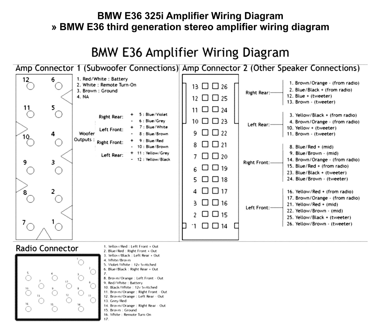 Bmw E36 Wiring Diagram Online