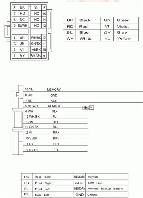 Zl 9828 Jvc Car Stereo Wiring Diagram Color How To Install A Car Stereo Download Diagram