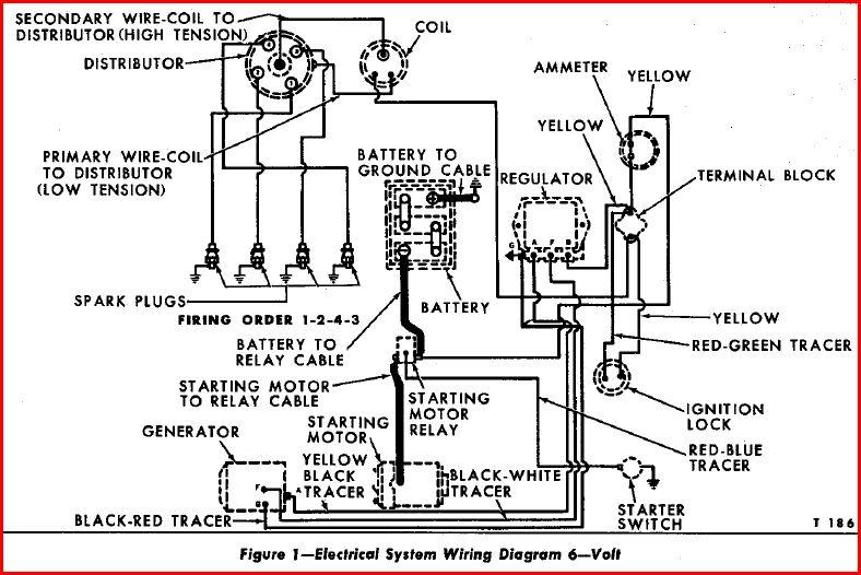 Naa Ford Tractor Wiring Diagram Lights Wiring Diagram Regional Regional Frankmotors Es