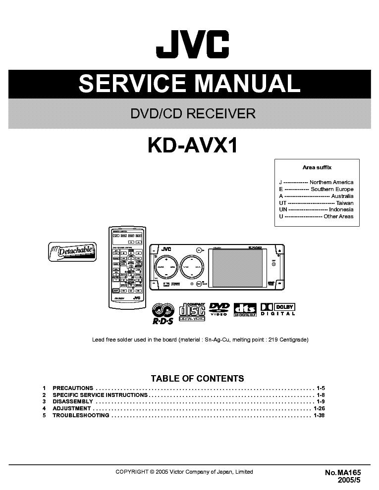 [SCHEMATICS_48EU]  NF_3686] Jvc Kd G310 Wiring Diagram Download Diagram | Jvc Kd Avx77 Wiring Diagram |  | Rmine Bdel Norab Numap Mohammedshrine Librar Wiring 101