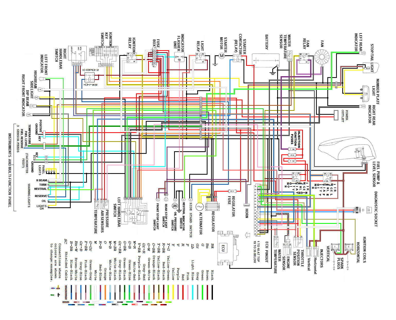 ducati pantah wiring diagram ducati 1098 wiring schematic wiring diagrams posts  ducati 1098 wiring schematic wiring