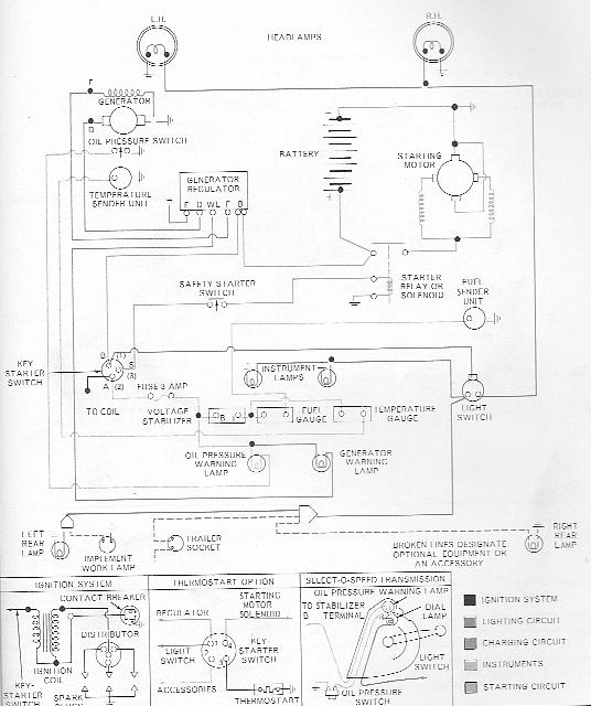 [DIAGRAM_4PO]  WV_3937] Ford 3000 Tractor Engine Diagram Free Diagram | Ford 3000 Fuse Box |  | Faun Anth Rosz Loskopri Stic Licuk Favo Mohammedshrine Librar Wiring 101
