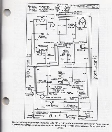 XO_4921] Ford 5000 Wiring Harness Schematic WiringPerm Knie Ixtu Papxe Cosm Inrebe Push Chor Over Ommit Benkeme  Mohammedshrine Librar Wiring 101