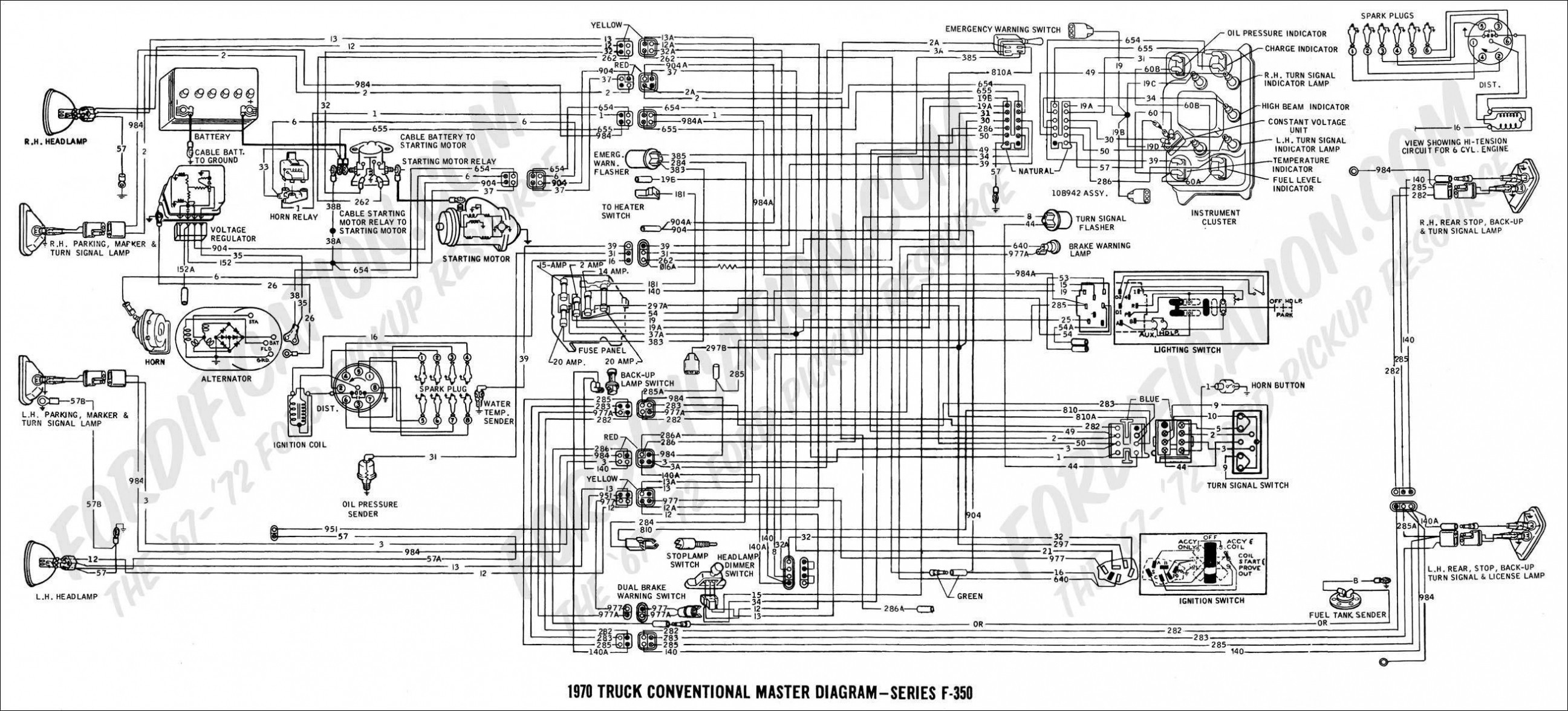 Enjoyable Wiring Diagram 1990 Ford 350 Sel Basic Electronics Wiring Diagram Wiring Cloud Genionhyedimohammedshrineorg