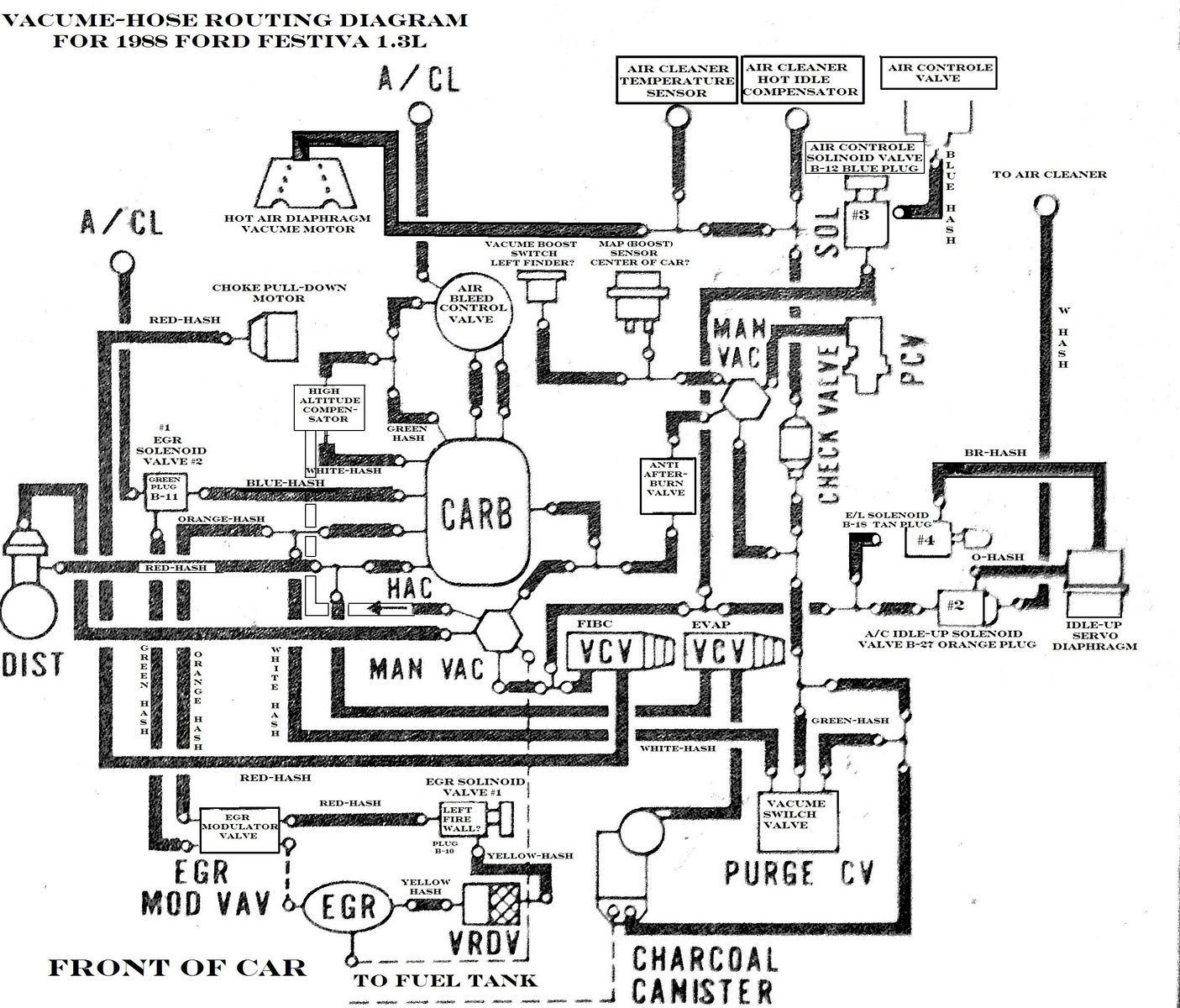 Groovy 1990 F600 Wiring Diagram Wiring Library Wiring Cloud Dulfrecoveryedborg