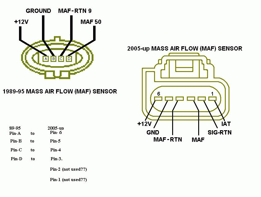 350z Maf Sensor Wiring Diagram Free Picture Srv Wiring Diagram For Wiring Diagram Schematics