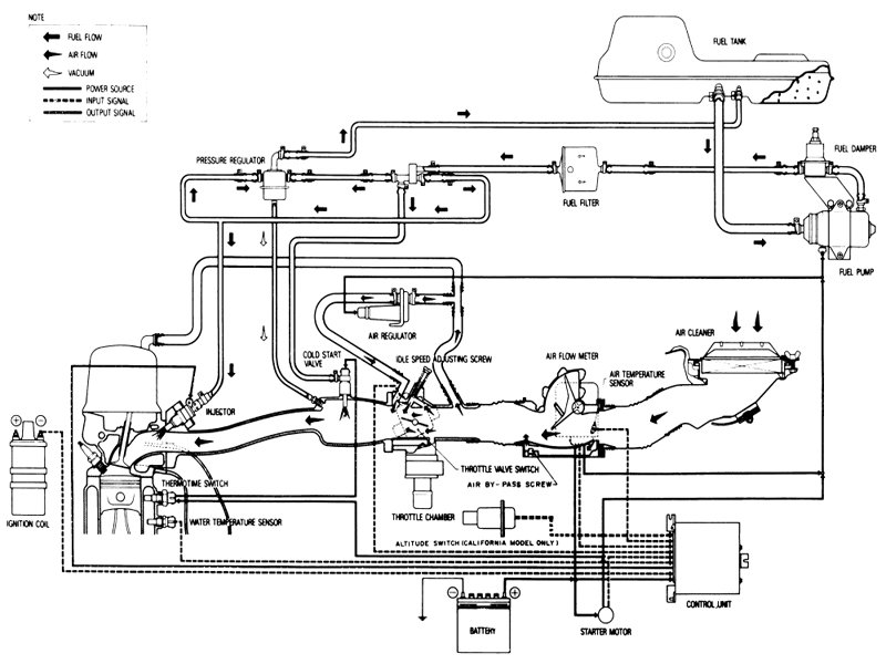 280Z Wiring Diagram from static-cdn.imageservice.cloud