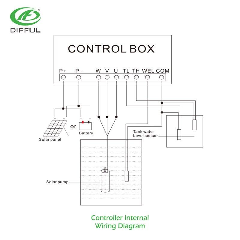 water pump internal diagram zt 2501  dc pump wiring diagram wiring diagram  zt 2501  dc pump wiring diagram wiring