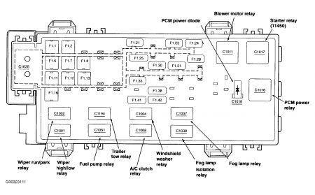 01 mazda b3000 fuse box diagram | wiring diagram |  load-saturnus.latinacoupon.it  wiring diagram