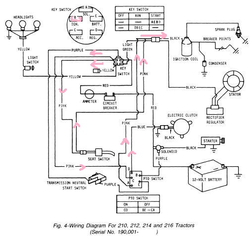 NO_7354] John Deere 1020 Ignition Switch DiagramMarki Wigeg Mohammedshrine Librar Wiring 101