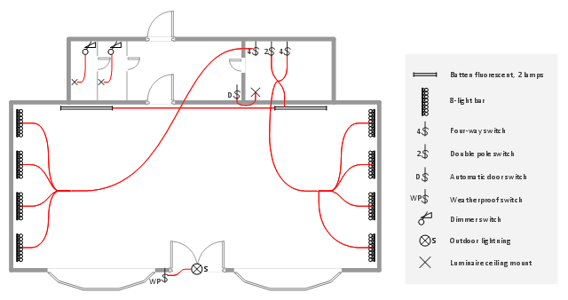 electrical plan diagram  wiring diagram for domestic