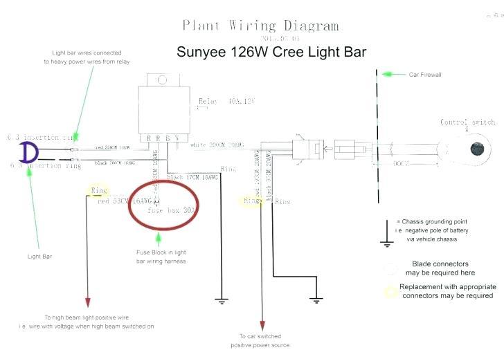 Excellent Friedland Door Chimes Wiring Diagram Educamaisvoce Com Wiring Cloud Ymoonsalvmohammedshrineorg