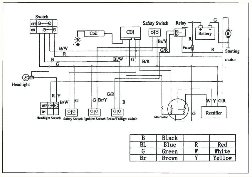 LN_5510] 110 Atv Wiring Diagram Magneto Download DiagramOrsal Elia Arch Dome Mohammedshrine Librar Wiring 101