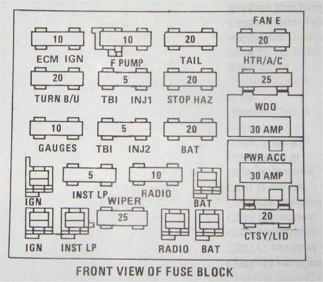 1985 Pontiac Fuse Box Audi A6 Fuse Diagram For Wiring Diagram Schematics