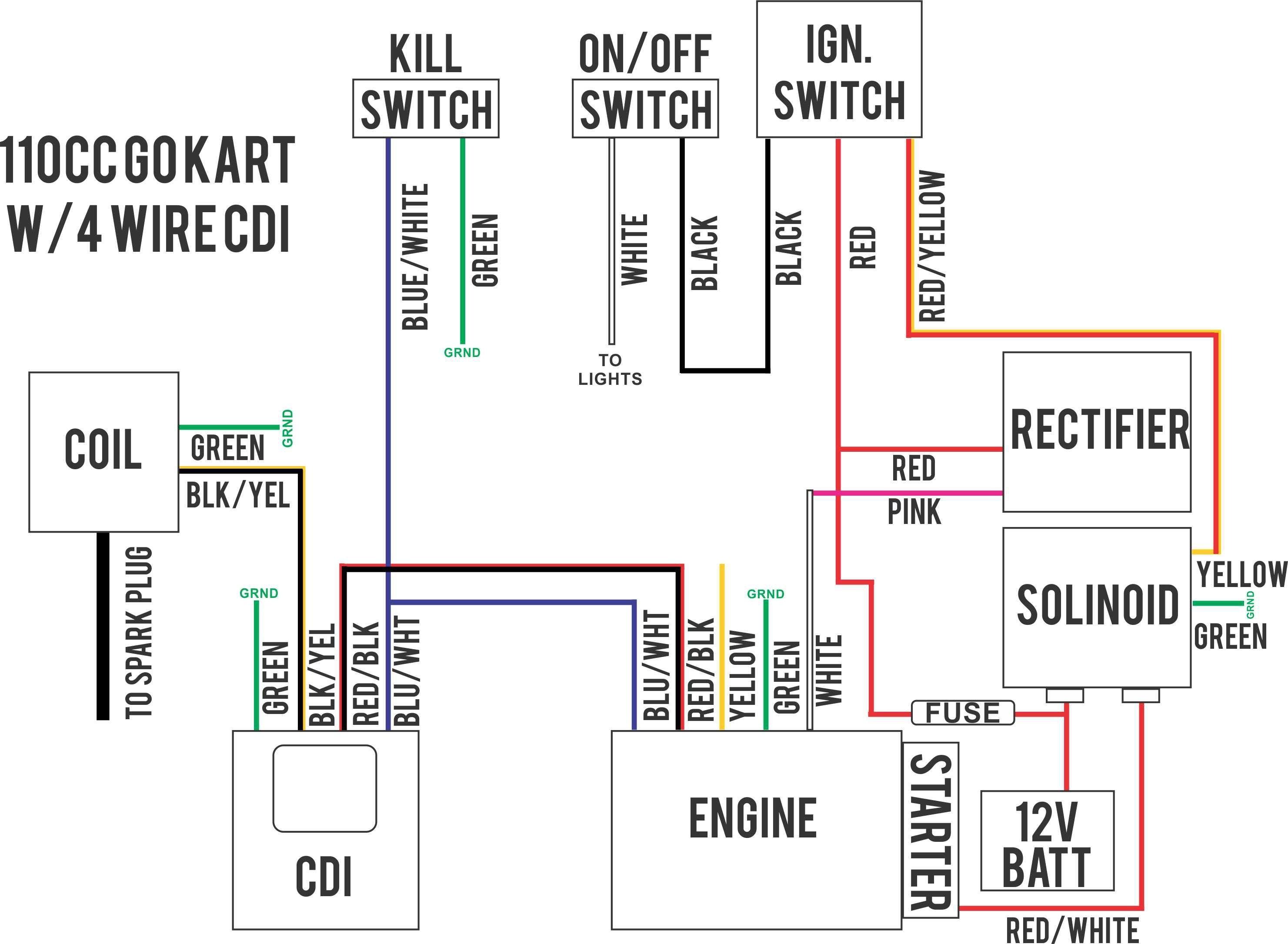 DIAGRAM] Sunl 49cc E22 5 Pin Cdi Wiring Diagram FULL Version HD Quality Wiring  Diagram - GOLDENRATIOIPHONE.GRANVILLE-NATATION.FRgoldenratioiphone.granville-natation.fr