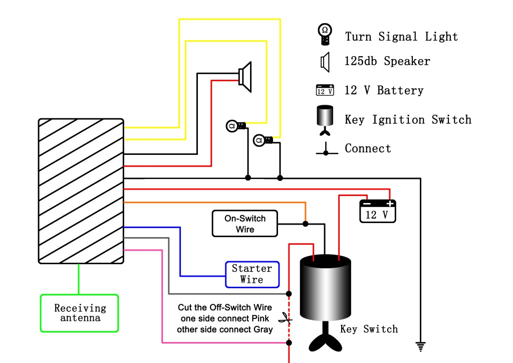 mini moto wiring diagram lo 1215  diagram in addition 49cc pocket bike wiring diagram on x7  49cc pocket bike wiring diagram on x7