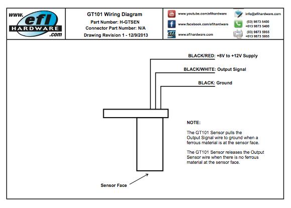 05 Ls2 Cam Sensor Wiring Diagram 2010 F150 Platinum Fuse Box 1990 300zx Citroen Wirings4 Jeanjaures37 Fr
