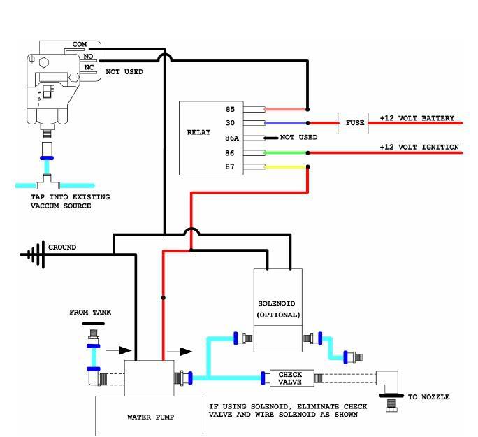 KS_5903] Well Pump Pressure Switch Wiring Diagram View Diagram ... Furnas Pressure Switch Wiring Diagram Adit Benkeme Mohammedshrine Librar Wiring 101